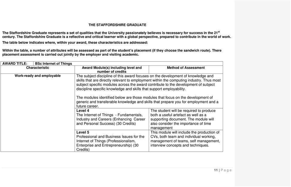 The table below indicates where, within your award, these characteristics are addressed: Within the table, a number of attributes will be assessed as part of the student s placement (if they choose