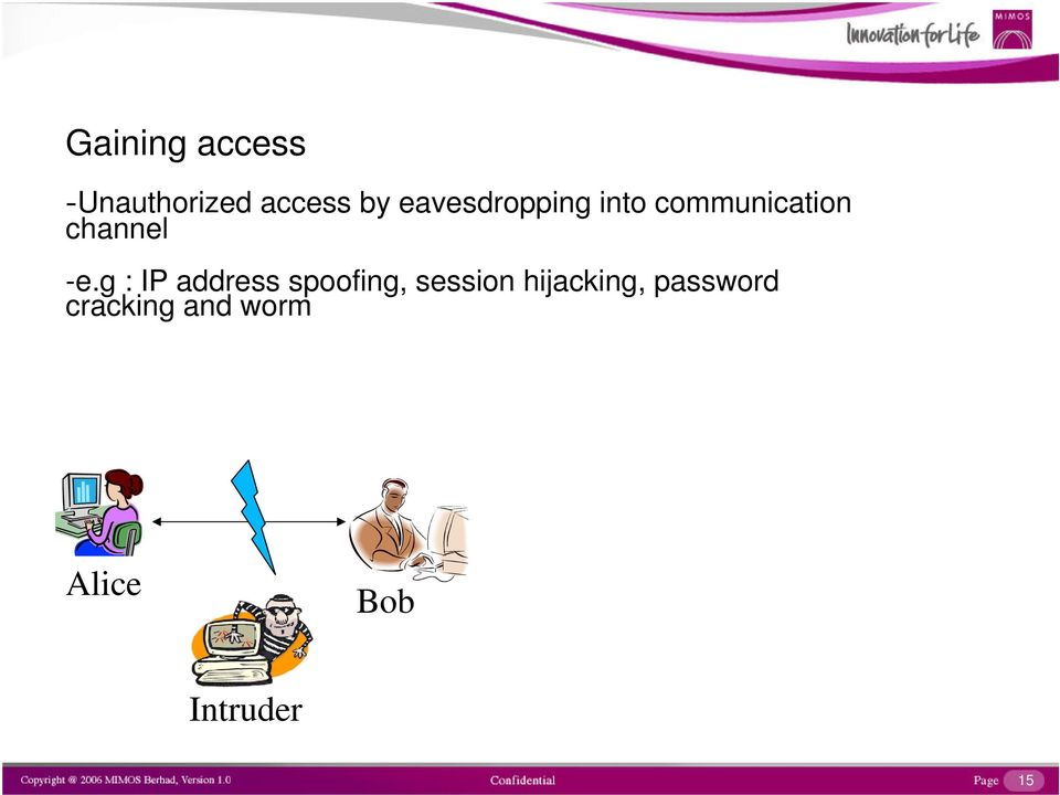 g : IP address spoofing, session hijacking,