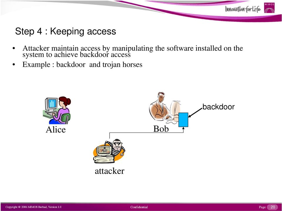system to achieve backdoor access Example :