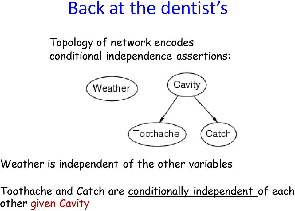 independent of the other variables Toothache and