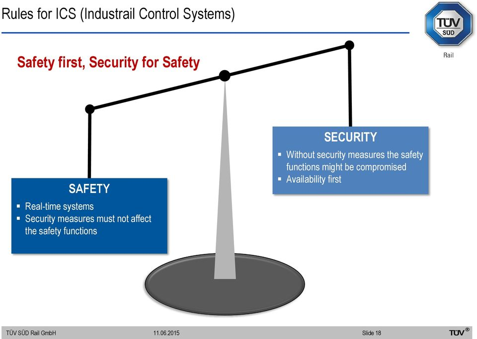 affect the safety functions SECURITY Without security measures