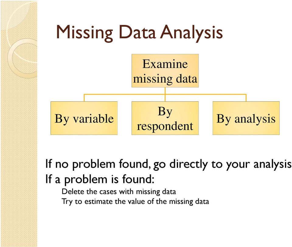 your analysis If a problem is found: Delete the cases with