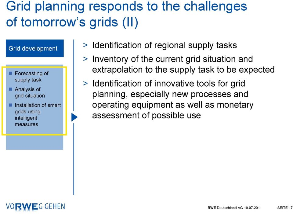 current grid situation and extrapolation to the supply task to be expected > Identification of innovative tools for grid