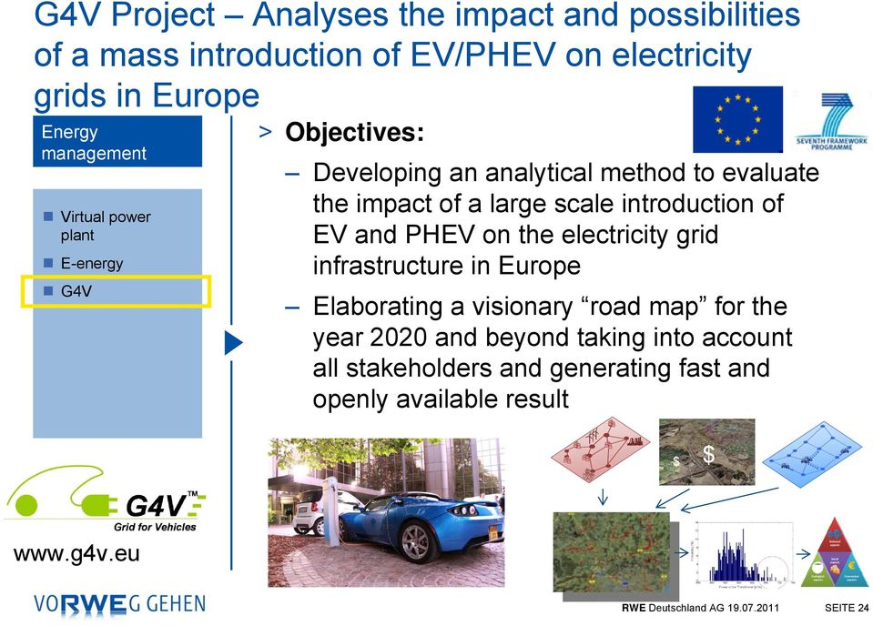 grid infrastructure in Europe Elaborating a visionary road map for the year 2020 and beyond taking into account all stakeholders and generating