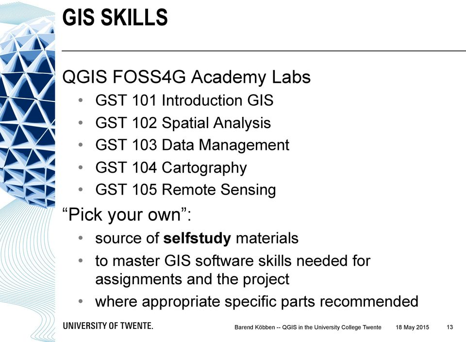 materials to master GIS software skills needed for assignments and the project where