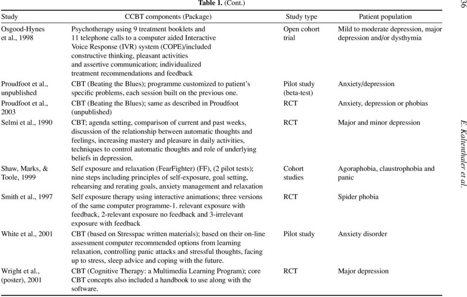 communication; individualized treatment recommendations and feedback Proudfoot et al.