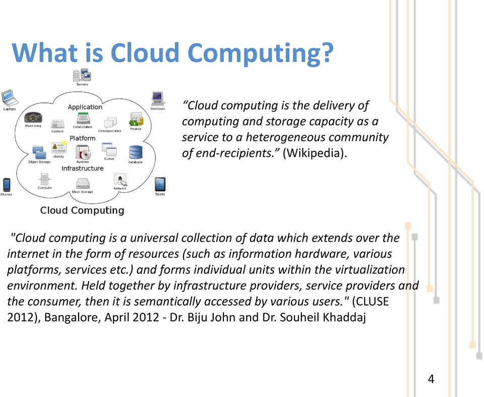 """Cloud computing is a universal collection of data which extends over the internet in the form of resources (such as information hardware, various"
