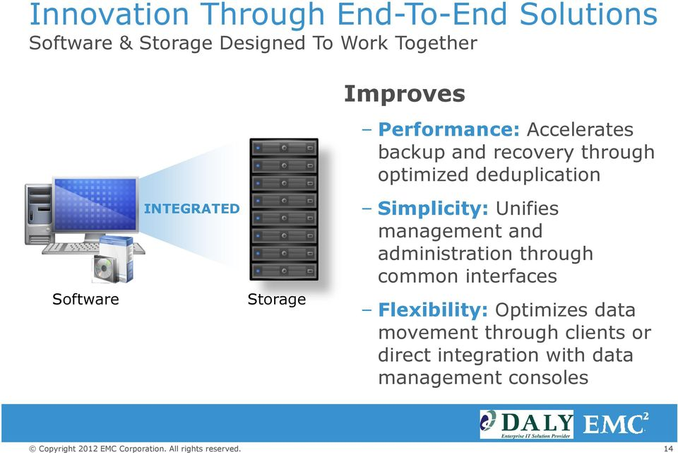 INTEGRATED Storage Simplicity: Unifies management and administration through common interfaces