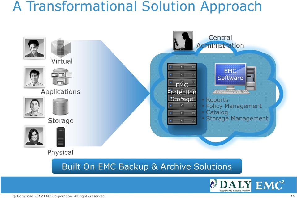 Protection Storage EMC Software Reports Policy Management