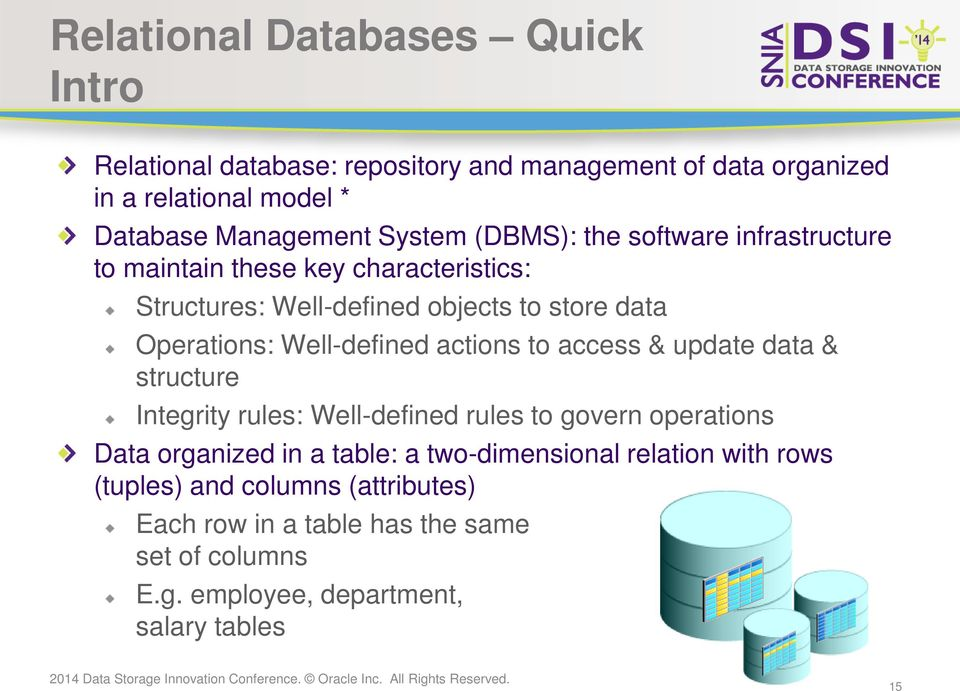 Well-defined actions to access & update data & structure Integrity rules: Well-defined rules to govern operations Data organized in a table: a