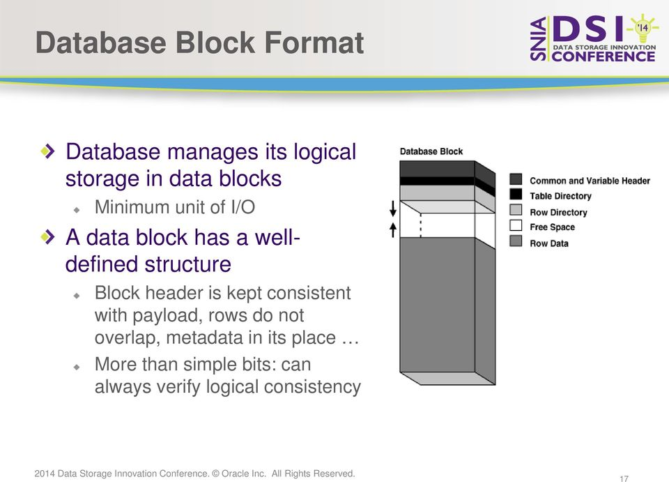 Block header is kept consistent with payload, rows do not overlap,