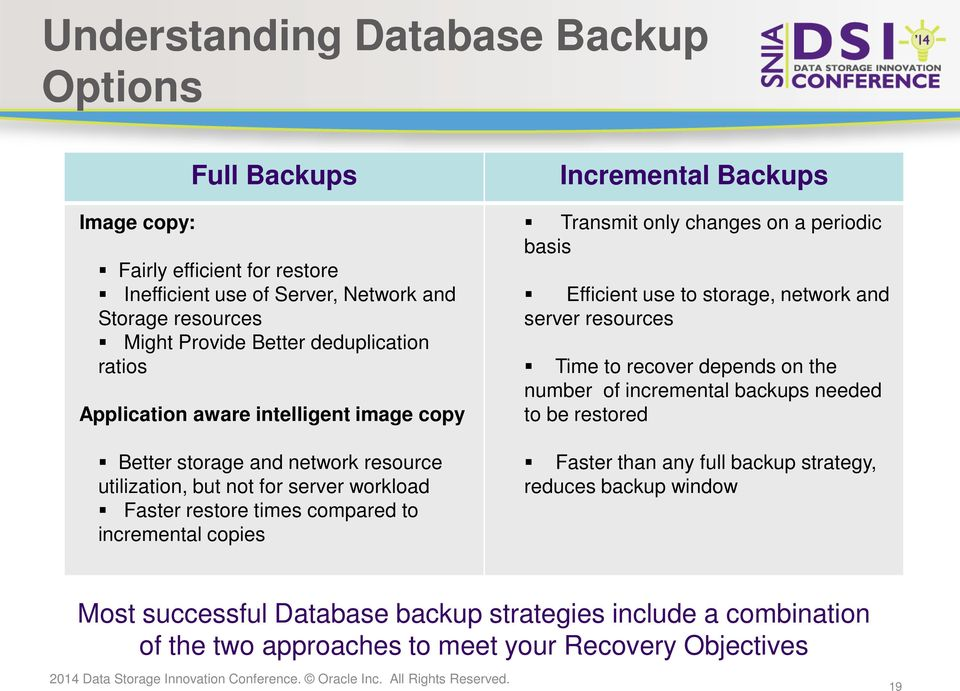 Incremental Backups Transmit only changes on a periodic basis Efficient use to storage, network and server resources Time to recover depends on the number of incremental backups needed