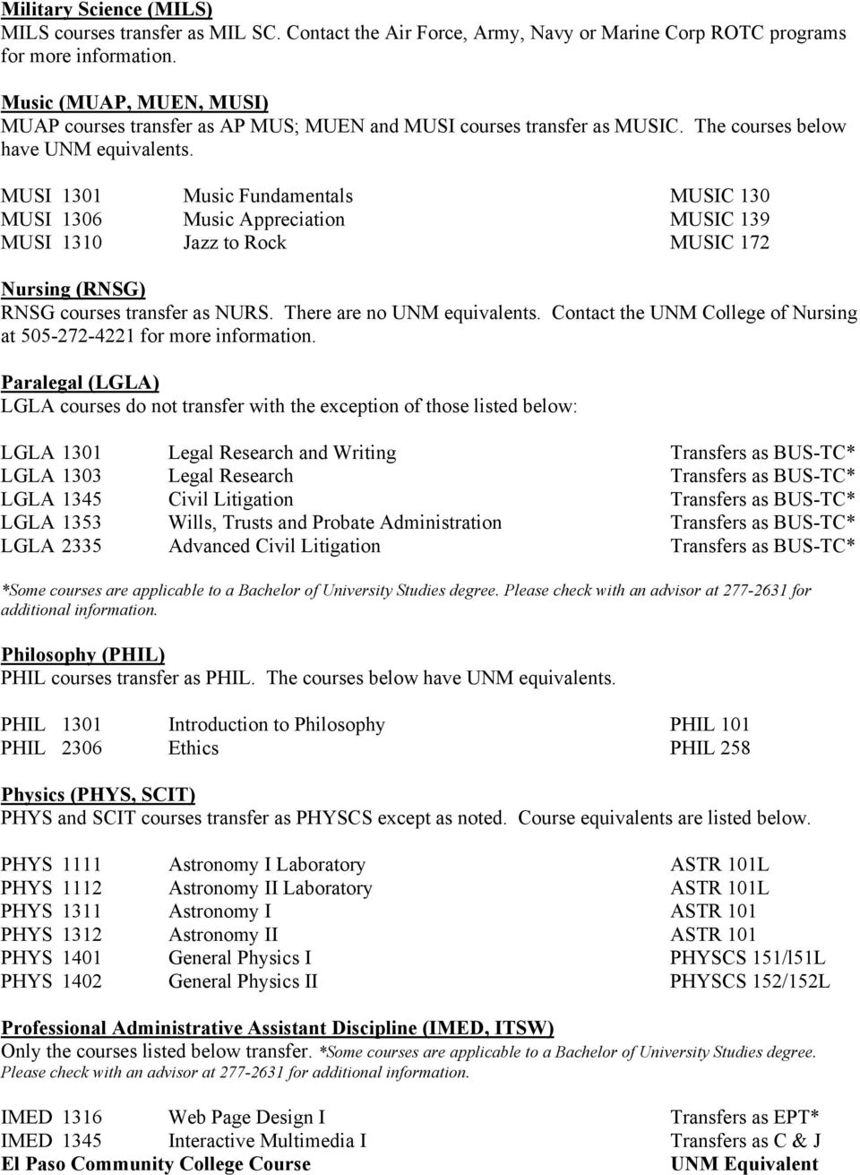 MUSI 1301 Music Fundamentals MUSIC 130 MUSI 1306 Music Appreciation MUSIC 139 MUSI 1310 Jazz to Rock MUSIC 172 Nursing (RNSG) RNSG courses transfer as NURS. There are no UNM equivalents.