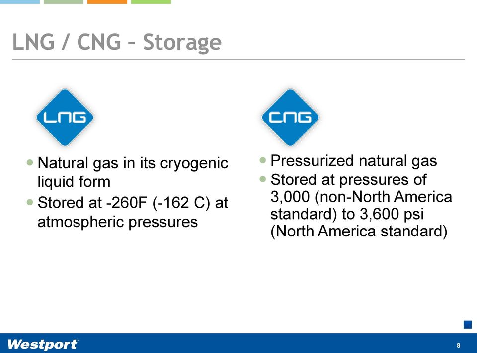 Pressurized natural gas Stored at pressures of 3,000