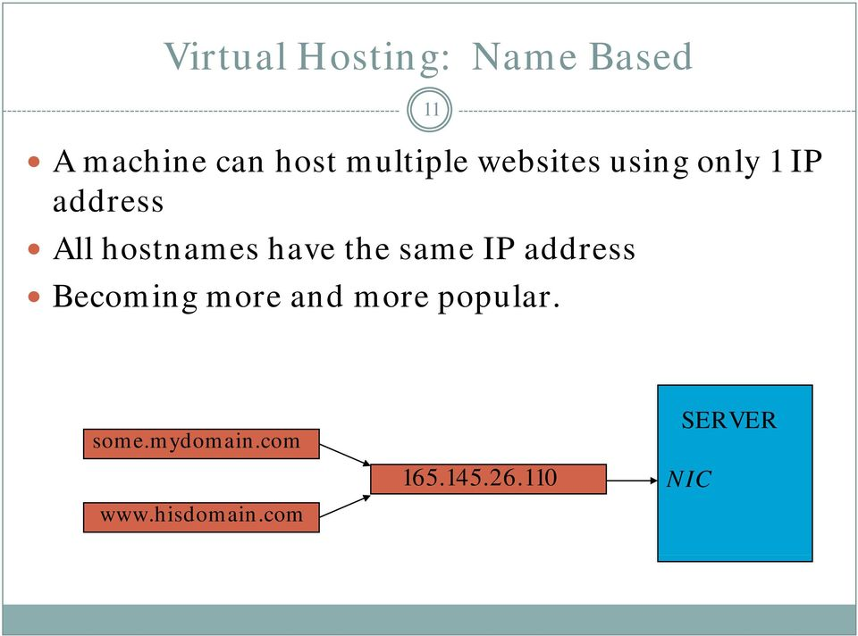 have the same IP address Becoming more and more popular.
