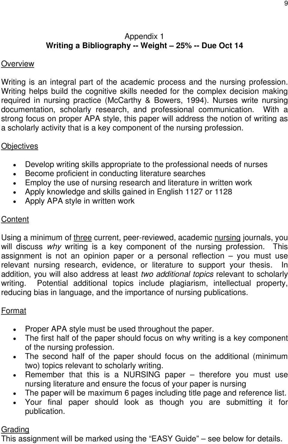 Nurses write nursing documentation, scholarly research, and professional communication.