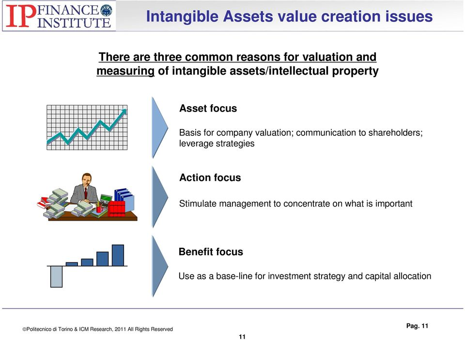 to shareholders; leverage strategies Action focus Stimulate management to concentrate on what is