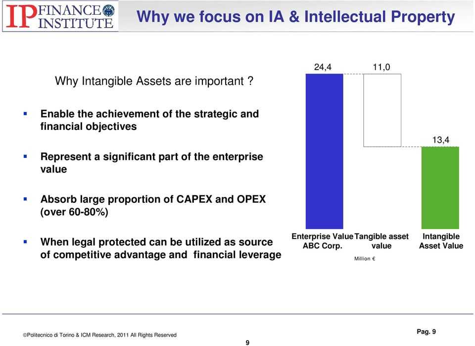 enterprise value 13,4 Absorb large proportion of CAPEX and OPEX (over 60-80%) When legal protected can be