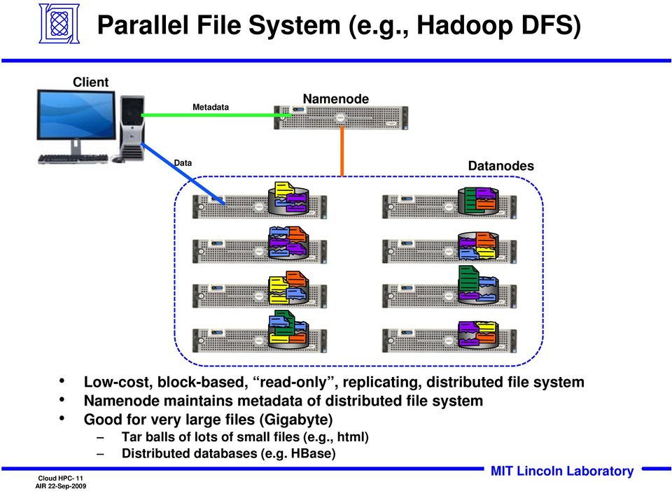 read-only, replicating, distributed file system Namenode maintains metadata of