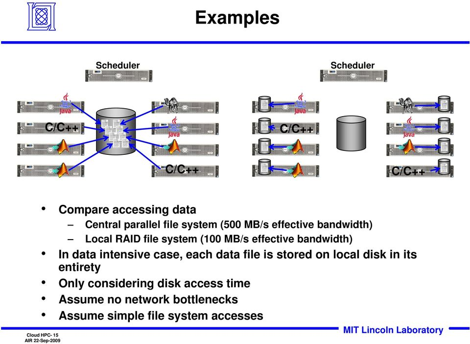 bandwidth) In data intensive case, each data file is stored on local disk in its entirety Only