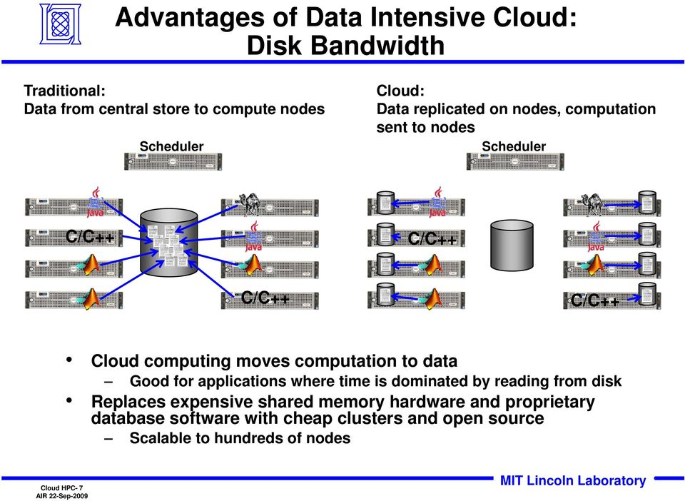 computation to data Good for applications where time is dominated by reading from disk Replaces expensive shared