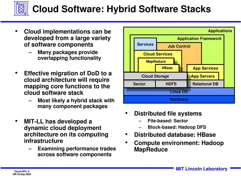 architecture on its computing infrastructure Examining performance trades across software components Services Sector Cloud Services MapReduce HBase Cloud Storage Applications Application Framework