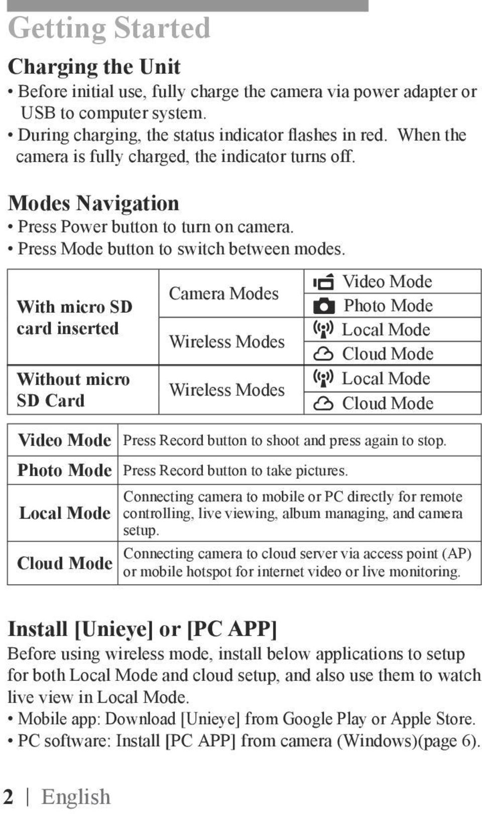 With micro SD card inserted Without micro SD Card Video Mode Press Record button to shoot and press again to stop. Photo Mode Press Record button to take pictures.