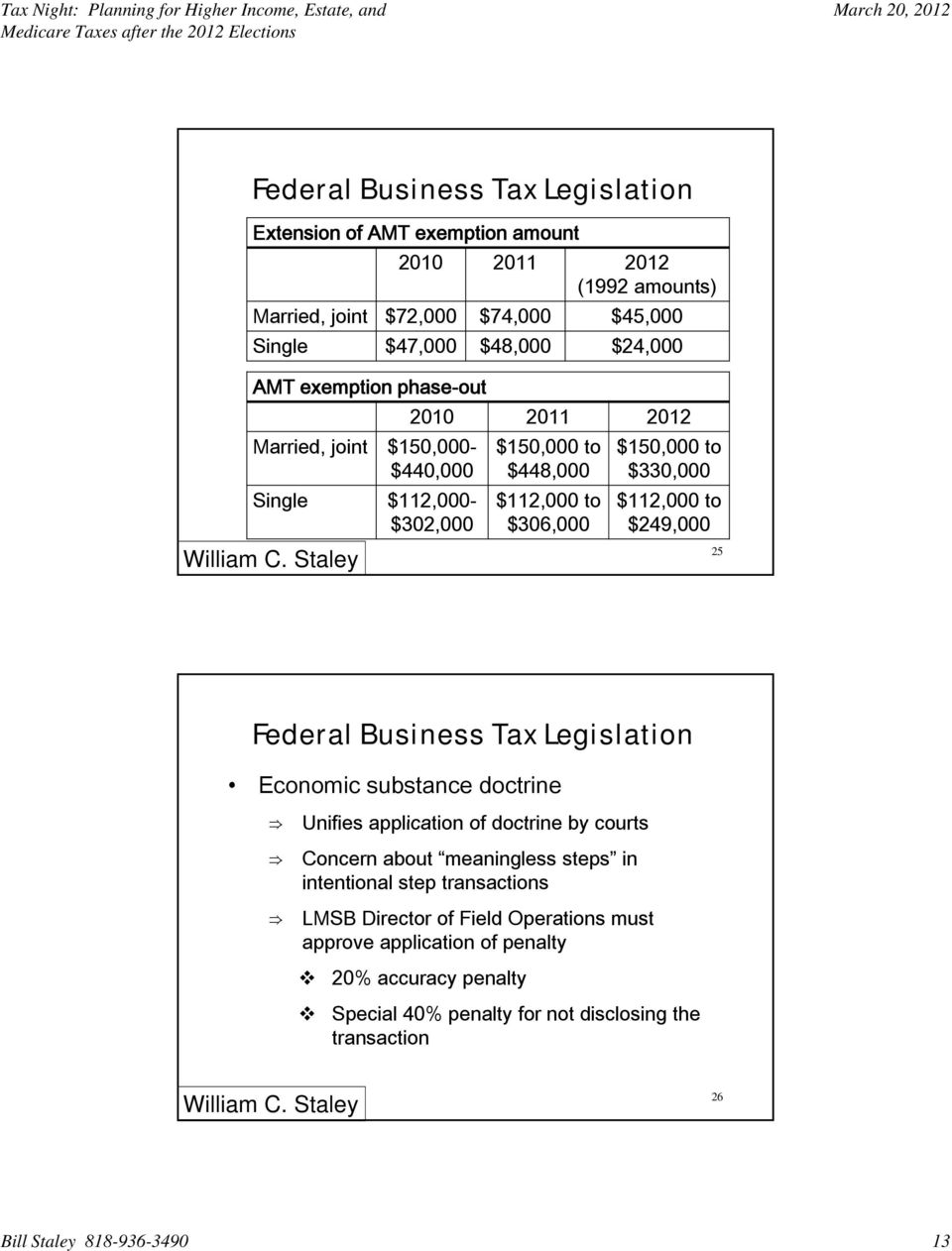 $249,000 25 Federal Business Tax Legislation Economic substance doctrine Unifies application of doctrine by courts Concern about meaningless steps in intentional step