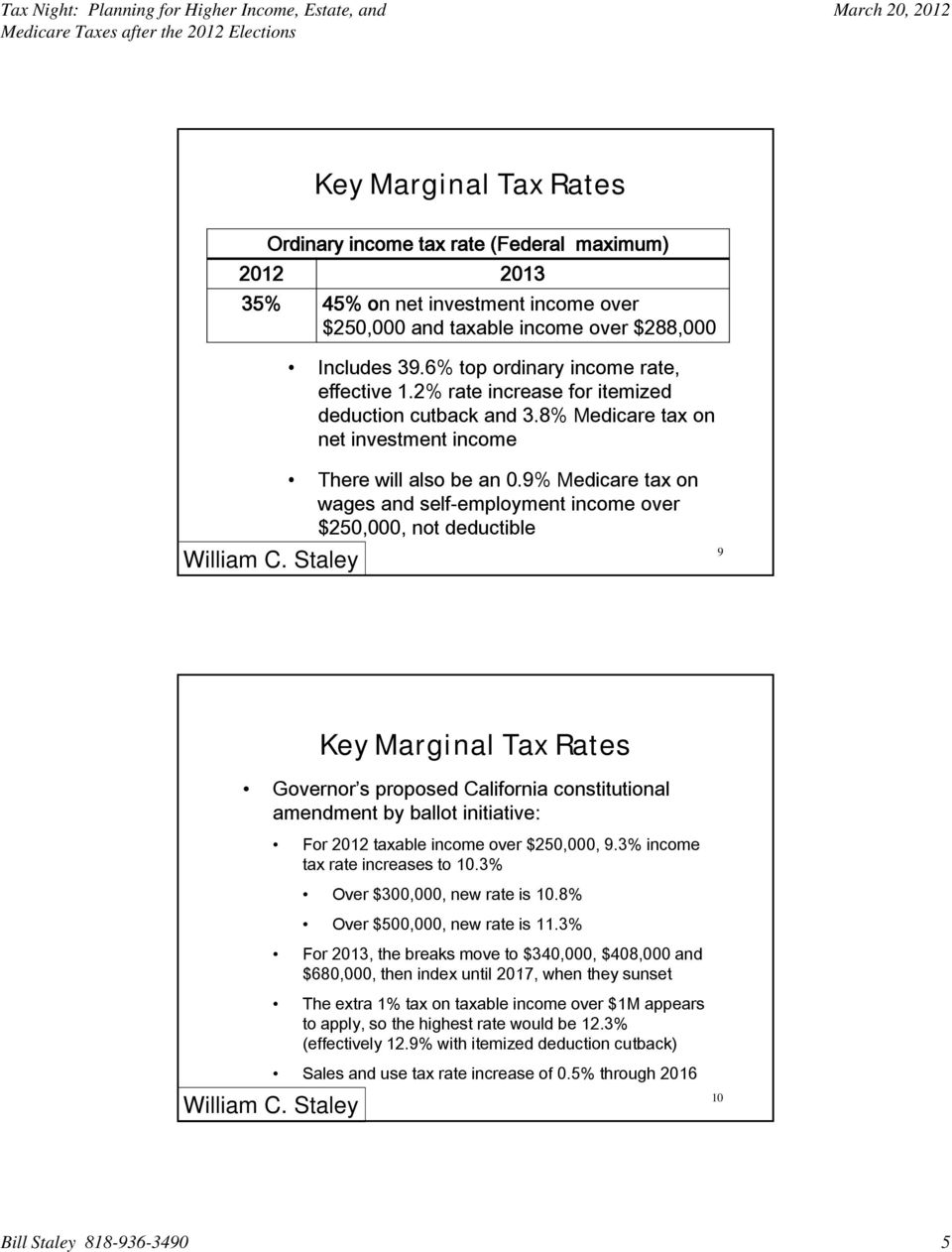 9% Medicare tax on wages and self-employment income over $250,000, not deductible 9 Key Marginal Tax Rates Governor s proposed California constitutional amendment by ballot initiative: For 2012
