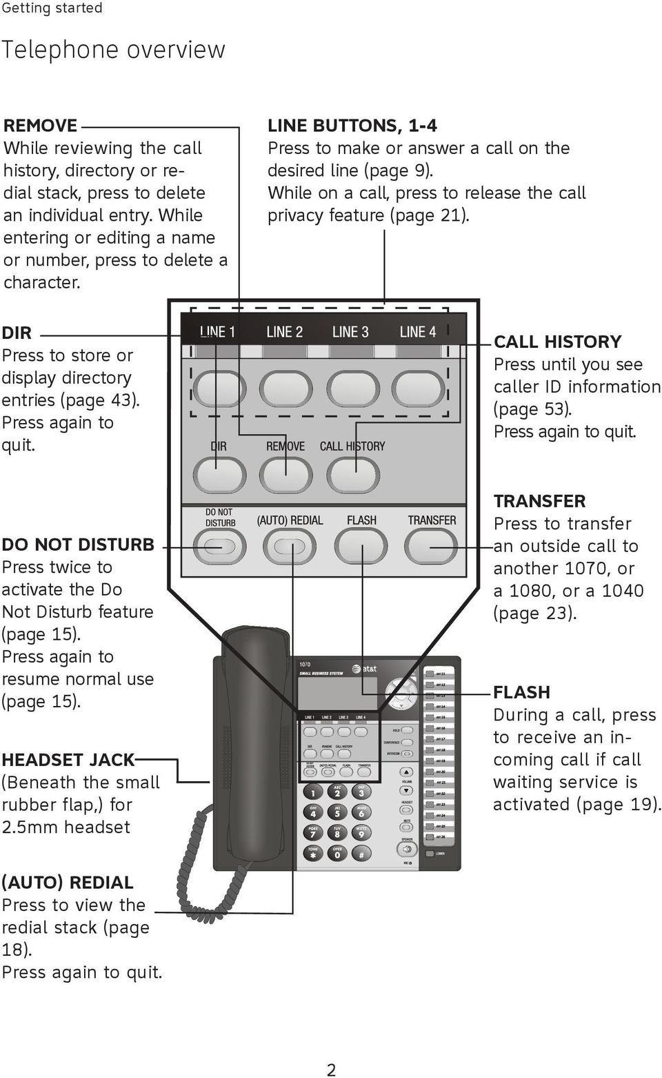 LINE BUTTONS, 1-4 Press to make or answer a call on the desired line (page 9). While on a call, press to release the call privacy feature (page 21).
