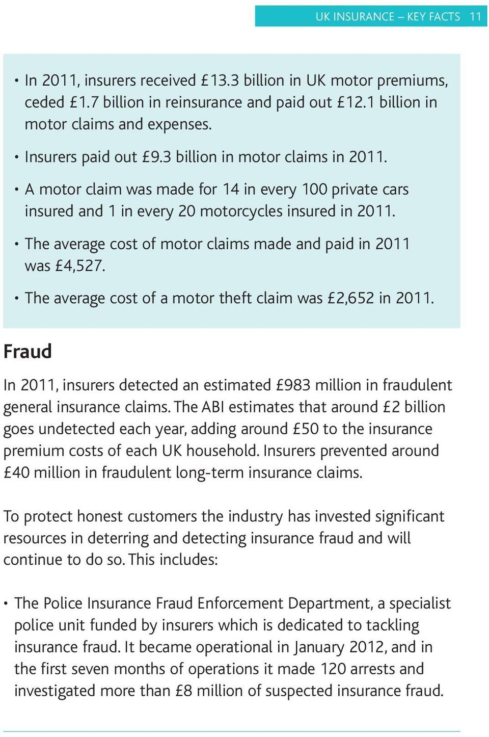 The average cost of motor claims made and paid in 2011 was 4,527. The average cost of a motor theft claim was 2,652 in 2011.