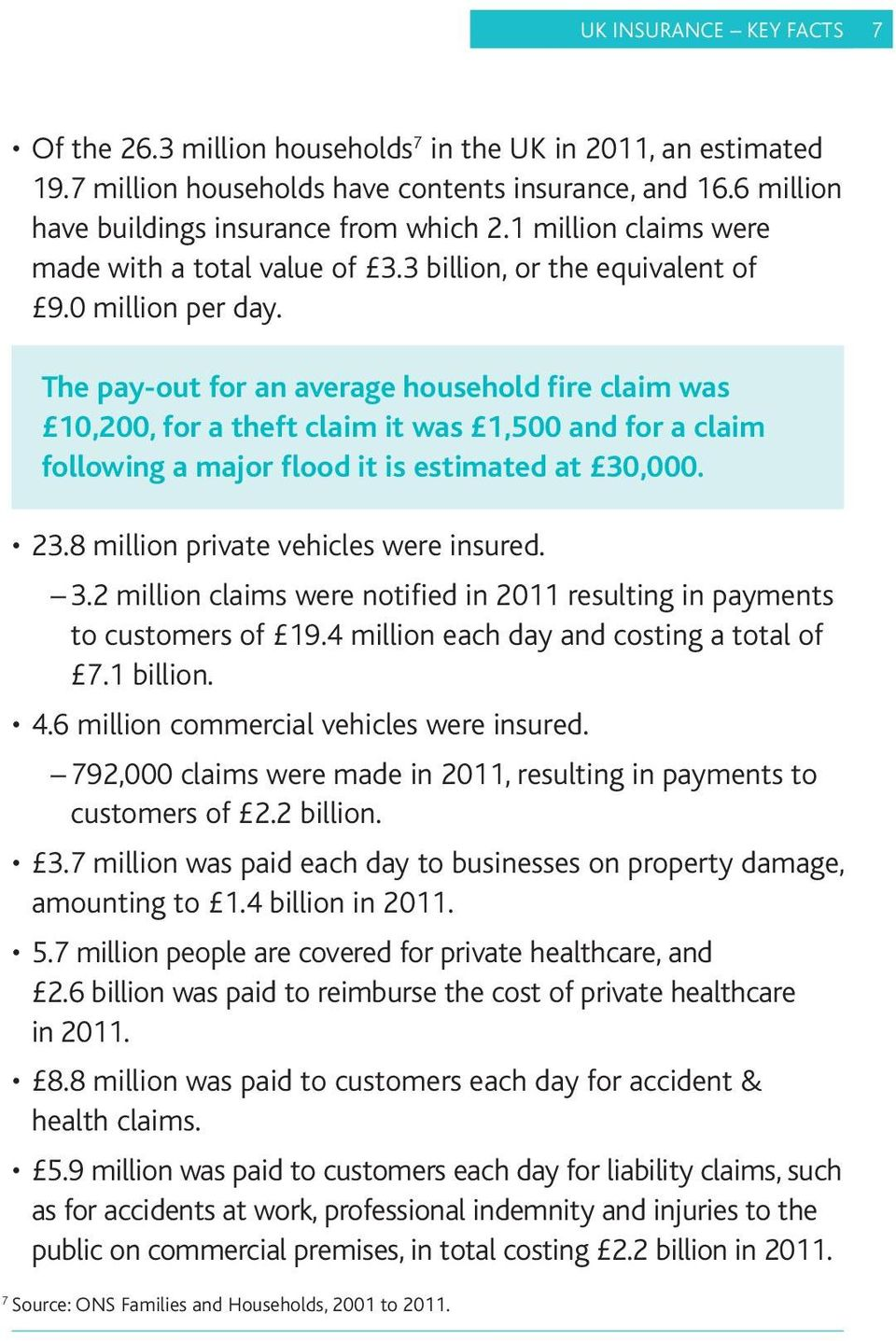 The pay-out for an average household fire claim was 10,200, for a theft claim it was 1,500 and for a claim following a major flood it is estimated at 30,000. 23.