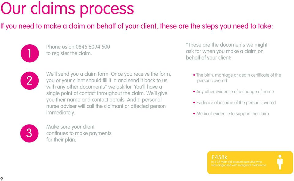Once you receive the form, you or your client should fill it in and send it back to us with any other documents* we ask for. You ll have a single point of contact throughout the claim.