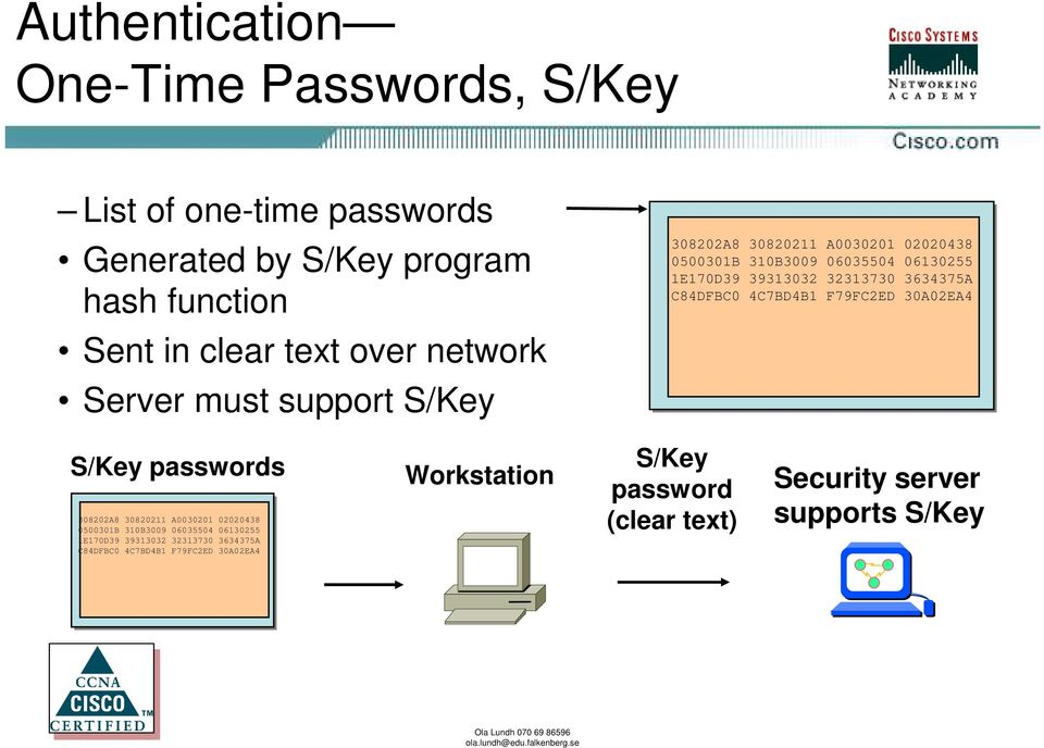 3634375A C84DFBC0 4C7BD4B1 F79FC2ED 30A02EA4 S/Key passwords Workstation Security server supports S/Key 308202A8 30820211 A0030201