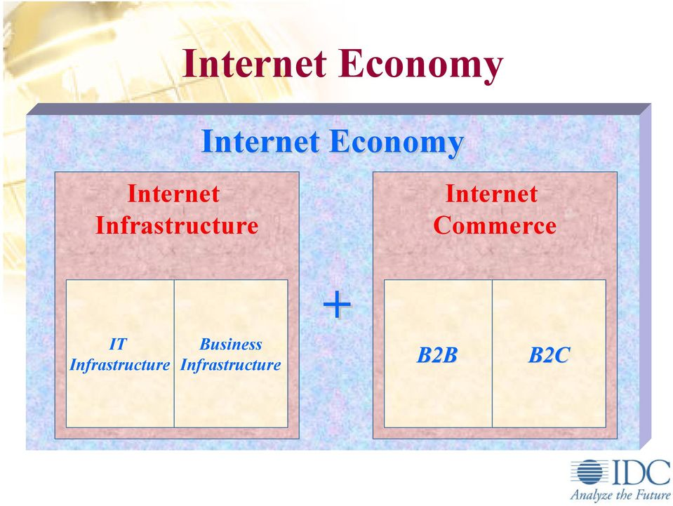Internet Commerce + IT