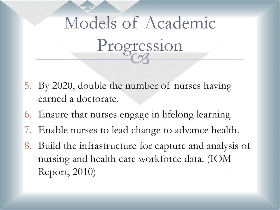 Enable nurses to lead change to advance health. 8.