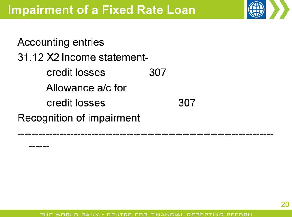 credit losses 307 Recognition of impairment