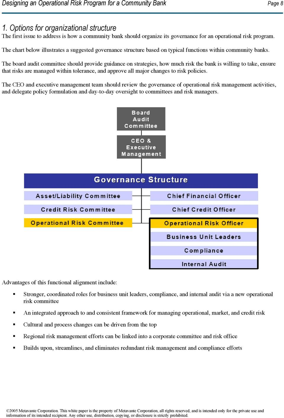 The chart below illustrates a suggested governance structure based on typical functions within community banks.