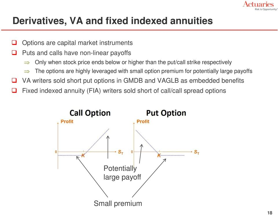 leveraged with small option premium for potentially large payoffs VA writers sold short put options in GMDB and VAGLB as