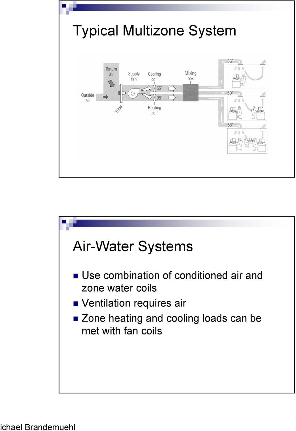 water coils Ventilation requires air Zone