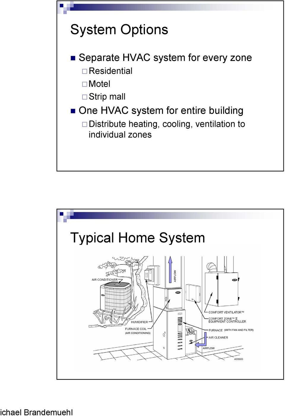 heating, cooling, ventilation to individual zones Typical Home