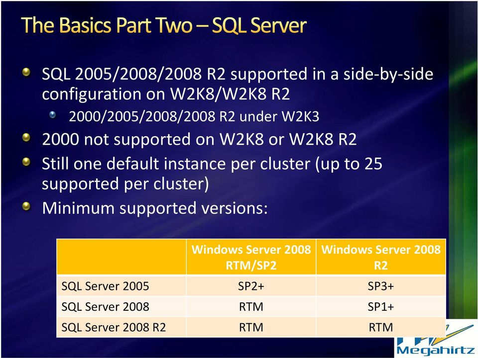 instance per cluster (up to 25 supported per cluster) Minimum supported versions: Windows