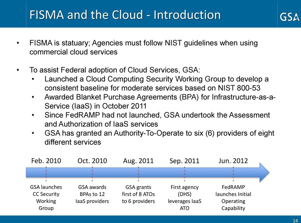 October 2011 Since FedRAMP had not launched, GSA undertook the Assessment and Authorization of IaaS services GSA has granted an Authority-To-Operate to six (6) providers of eight different services