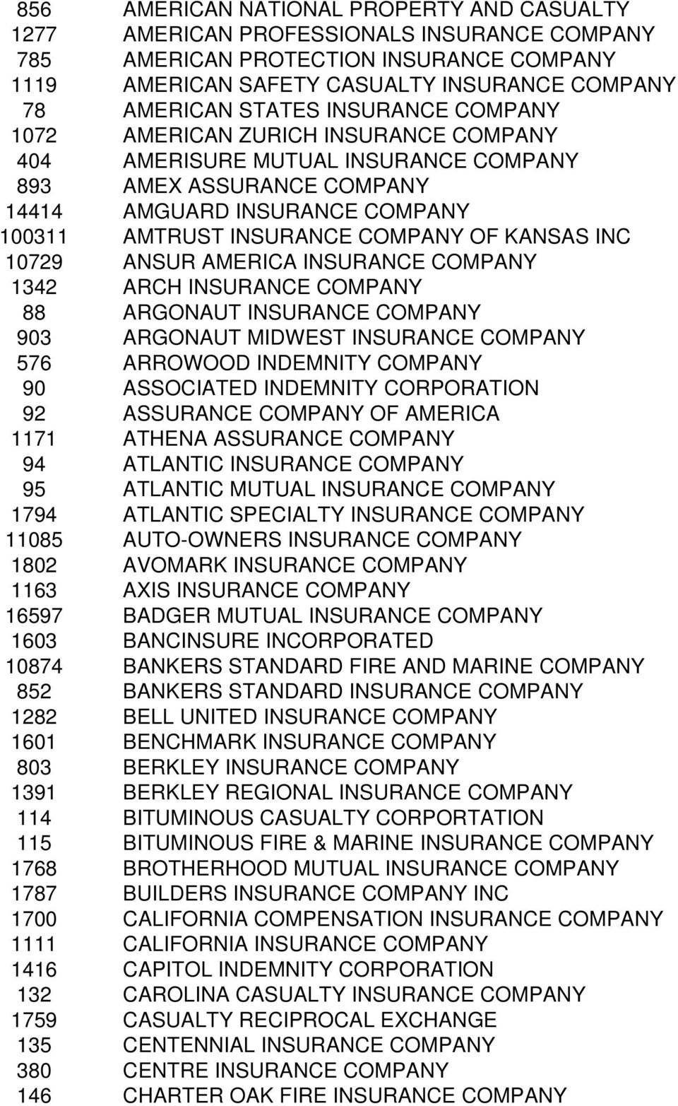 INC 10729 ANSUR AMERICA INSURANCE COMPANY 1342 ARCH INSURANCE COMPANY 88 ARGONAUT INSURANCE COMPANY 903 ARGONAUT MIDWEST INSURANCE COMPANY 576 ARROWOOD INDEMNITY COMPANY 90 ASSOCIATED INDEMNITY