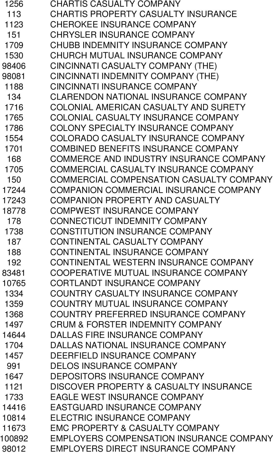 CASUALTY AND SURETY 1765 COLONIAL CASUALTY INSURANCE COMPANY 1786 COLONY SPECIALTY INSURANCE COMPANY 1554 COLORADO CASUALTY INSURANCE COMPANY 1701 COMBINED BENEFITS INSURANCE COMPANY 168 COMMERCE AND