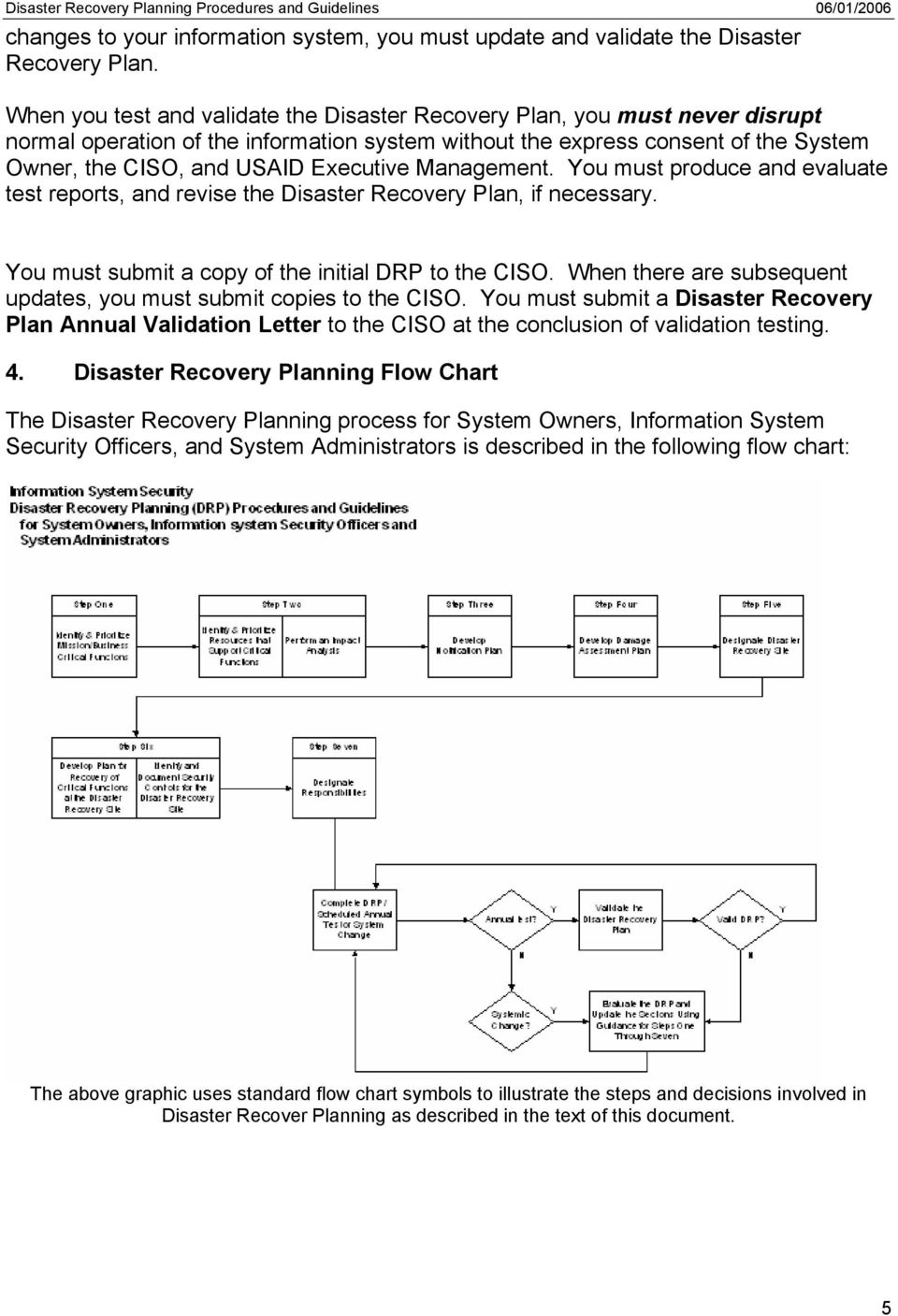 Management. You must produce and evaluate test reports, and revise the Disaster Recovery Plan, if necessary. You must submit a copy of the initial DRP to the CISO.