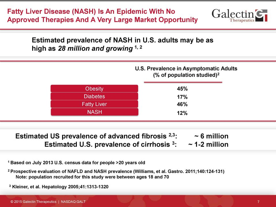S. prevalence of cirrhosis 3 : ~ 6 million ~ 1-2 million 1 Based on July 2013 U.S. census data for people >20 years old 2 Prospective evaluation of NAFLD and NASH prevalence (Williams, et al.
