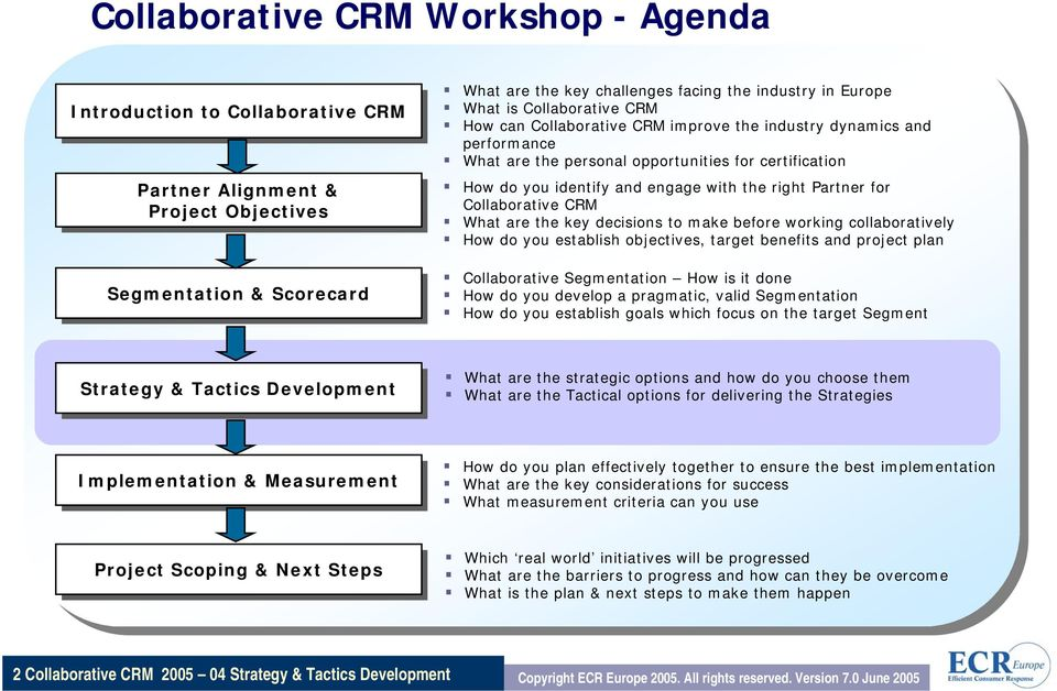 Partner for Collaborative CRM What are the key decisions to make before working collaboratively How do you establish objectives, target benefits and project plan Collaborative Segmentation How is it
