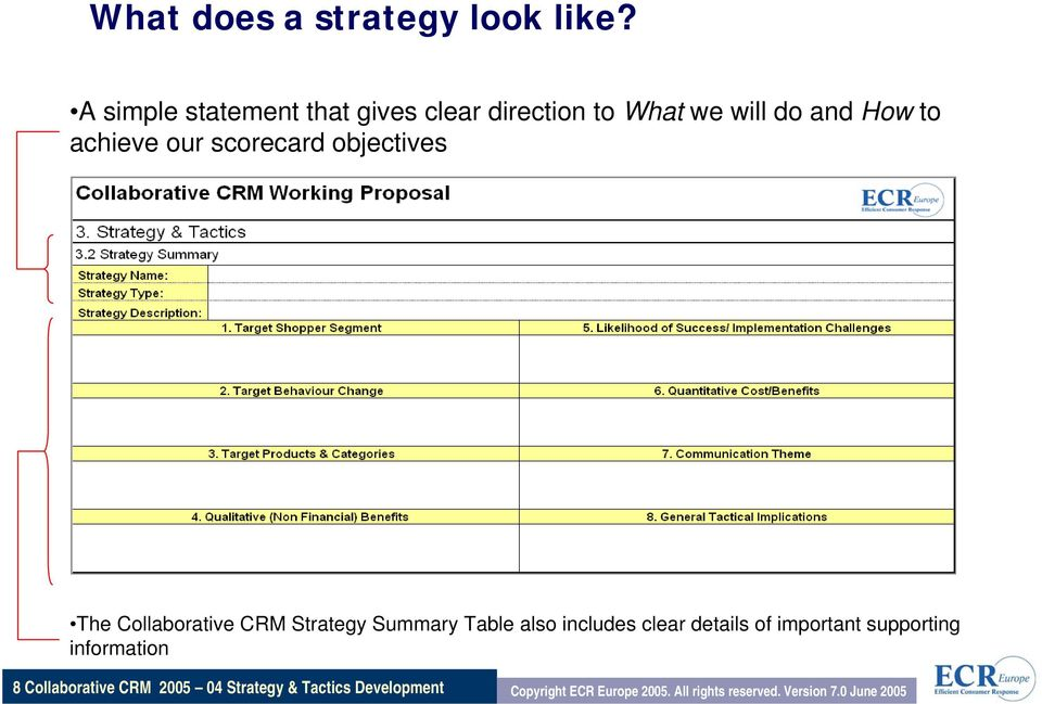 scorecard objectives The Collaborative CRM Strategy Summary Table also includes clear details
