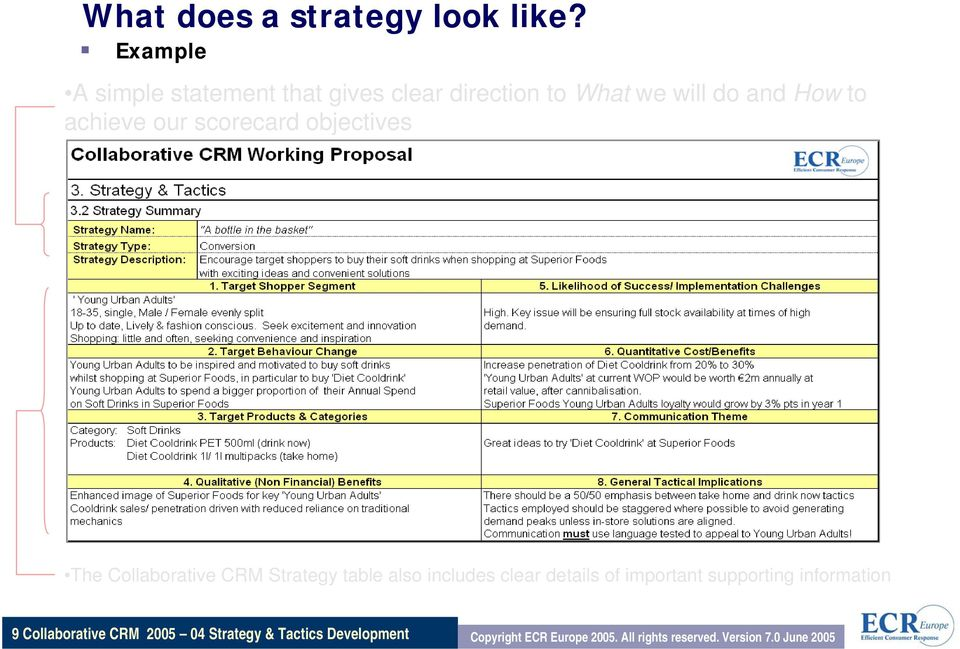 our scorecard objectives The Collaborative CRM Strategy table also includes clear details of